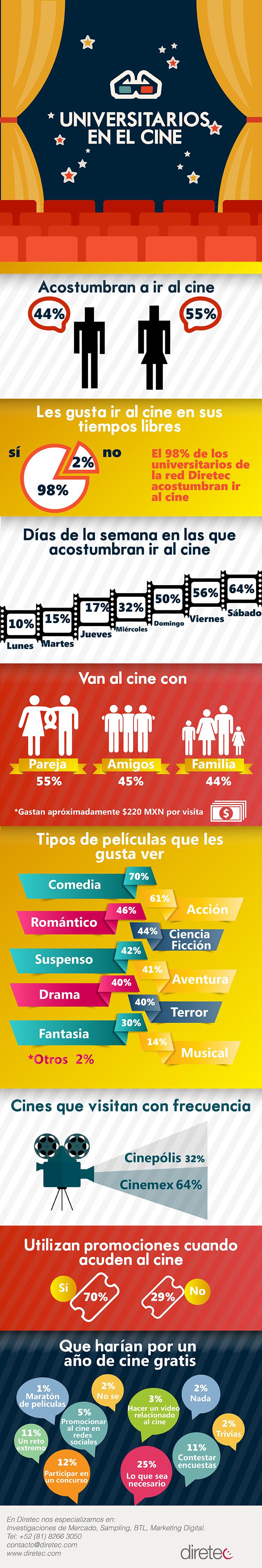 Universitarios en el Cine_1