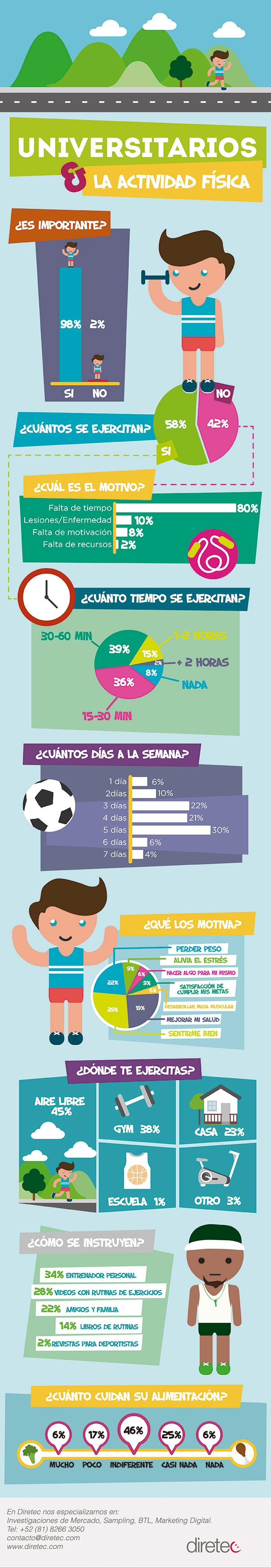 Universitarios y la actividad física_1